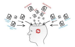 Как правильно формировать SEOтеги для страниц интернетмагазина?