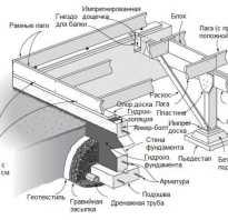 Рабочее досье плотник