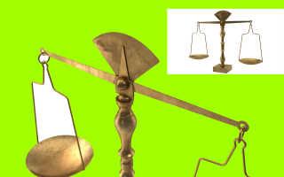 Что такое балансовая прибыль предприятия