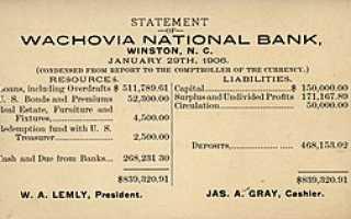 Счет краткосрочных финансовых вложений стандартные проводки и бухгалтерская отчетность