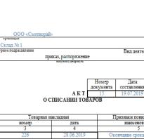 Акт утилизации товара. образец заполнения и бланк 2021 года